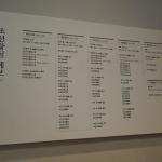 Einige Könige der Joseon-Dynastie.